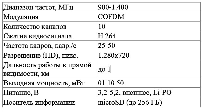 Технические характеристики устройства «Каскад».
