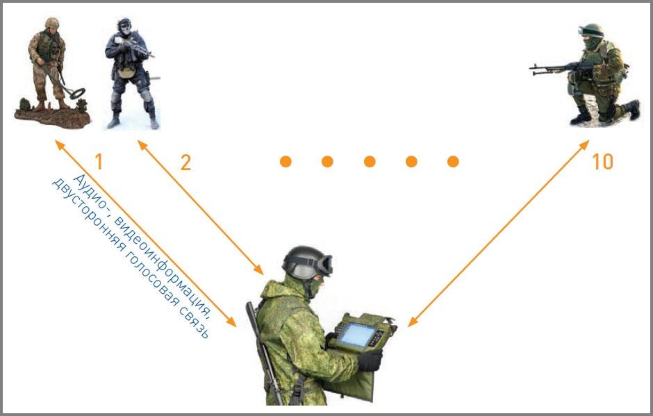 Схема работы устройства «Каскад».