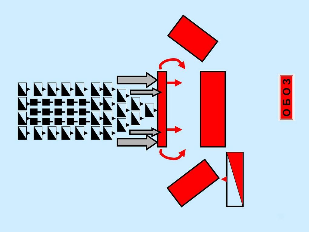 Схема Ледового побоища.