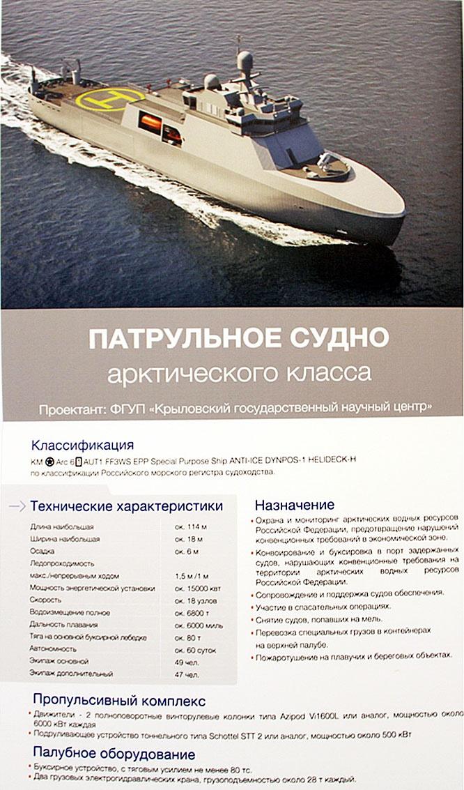 В апреле 2017 года, когда закладывался головной корпус корабля арктической зоны ледового класса «Иван Папанин», уже были озвучены на весь мир его тактико-технические характеристики (ТТХ) и главное предназначение.
