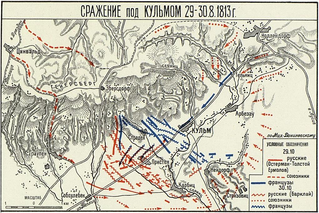 Схема сражения при Кульме.