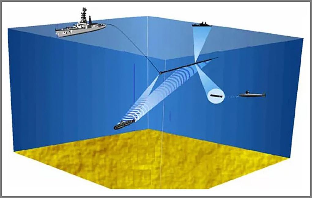 Низкочастотная активно-пассивная гидроакустическая станция «Виньетка-ЭМ».