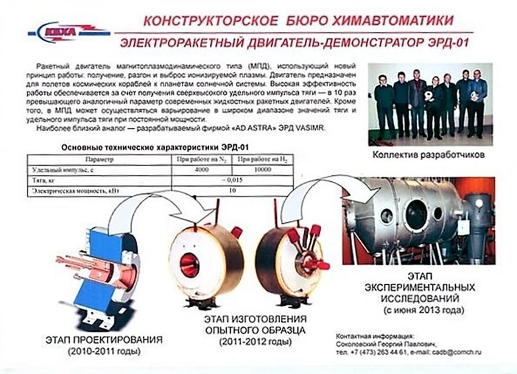 Плакат для Центра Сколково.