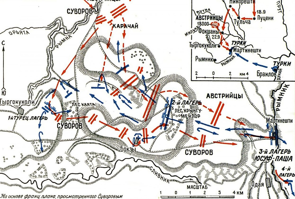 Разгром турок при Рымнике (схема).