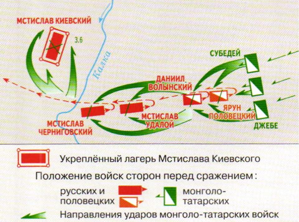 Примерная схема битвы на Калке.