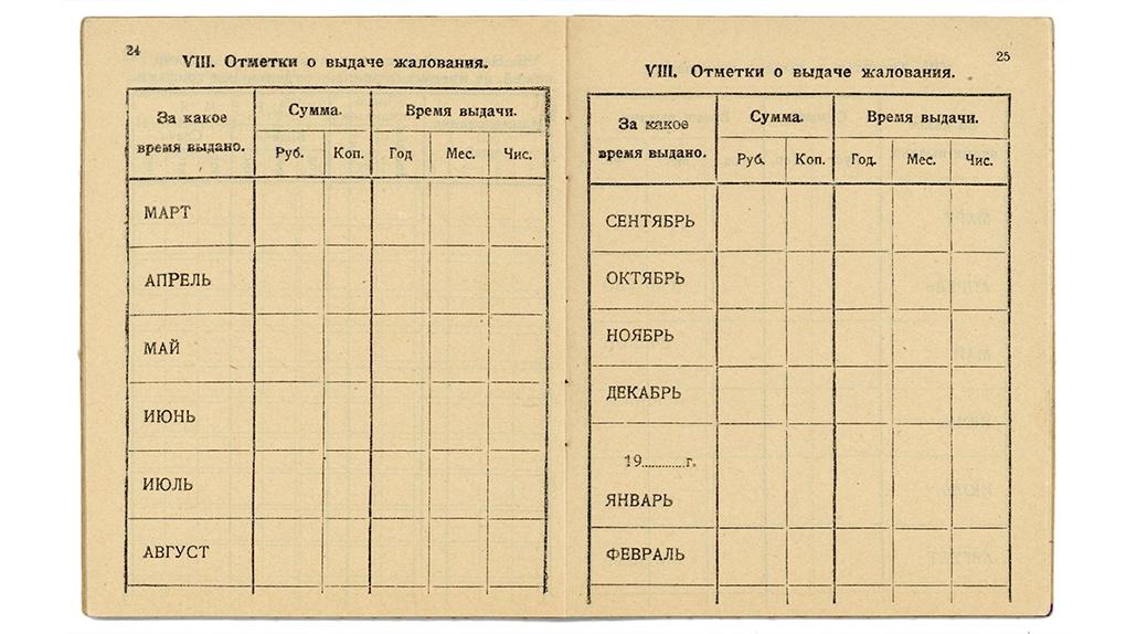 Служебная книжка красноармейца, в которой делались отметки о выдаче ежемесячного денежного довольствия.