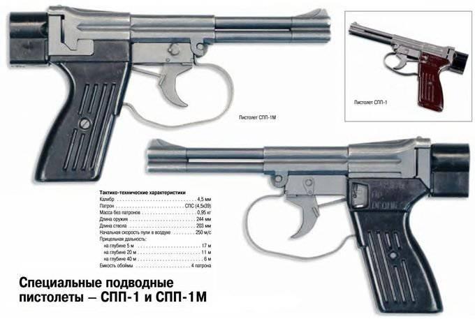 Подводный пистолет СПП-1.