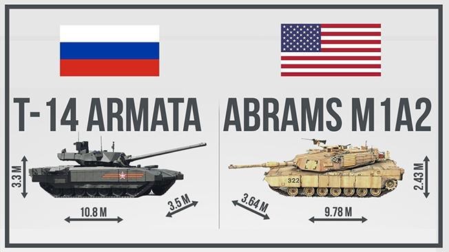 Эксперты National Interest сравнили «Армату»  и Abrams