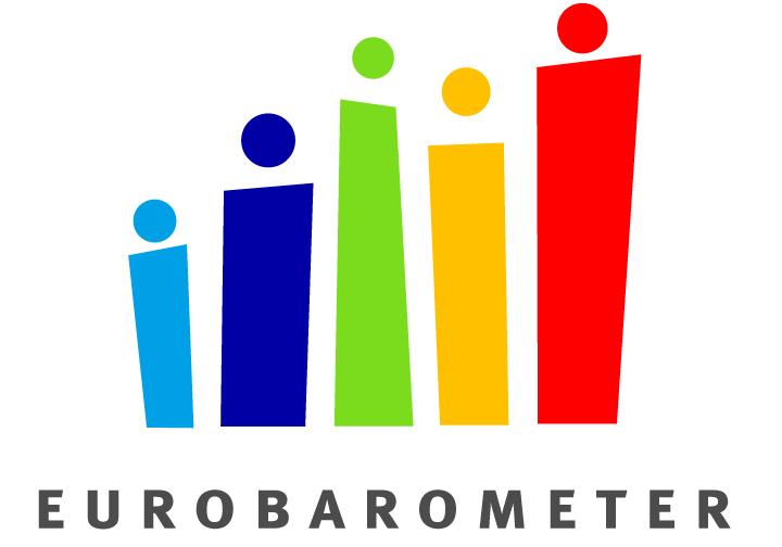 Социологическая служба Eurobarometer.