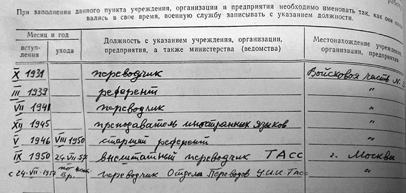 Из личного дела Яна Черняка.