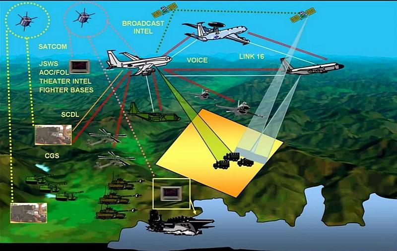 Информационная система боевого управления FBCB2.