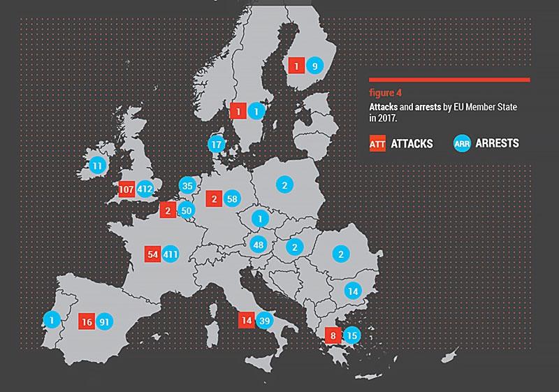 Количество терактов и арестов в Европе в 2017 году из отчета Европола.
