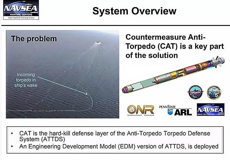 Антиторпеды CAT (Countermeasure anti-torpedo).