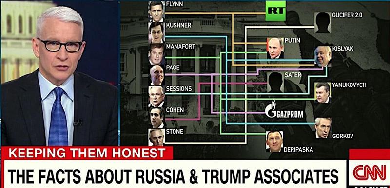 CNN о Трампе как о русском агенте.
