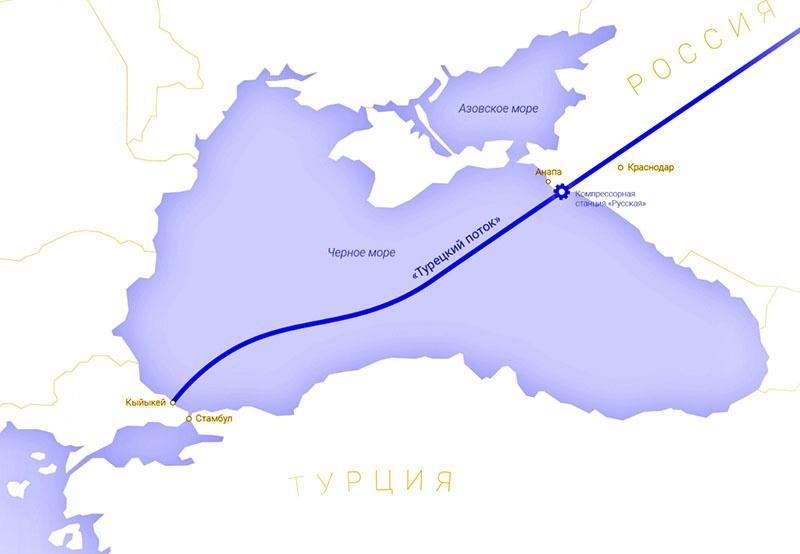 Суета вокруг «Турецкого потока».