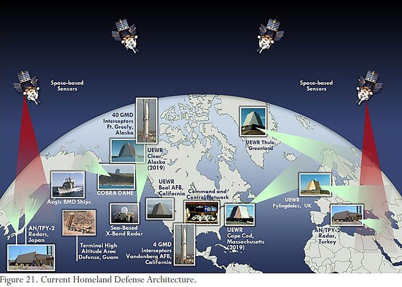 «Непробиваемая» система противоракетной обороны США.