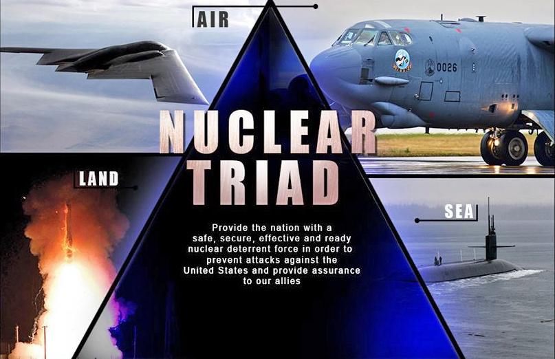 «Чикагская триада» - объединение в едином механизме ракетно-ядерных, противоракетных и обычных вооружений.