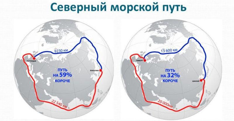 Морские пути из Европы на Восток.