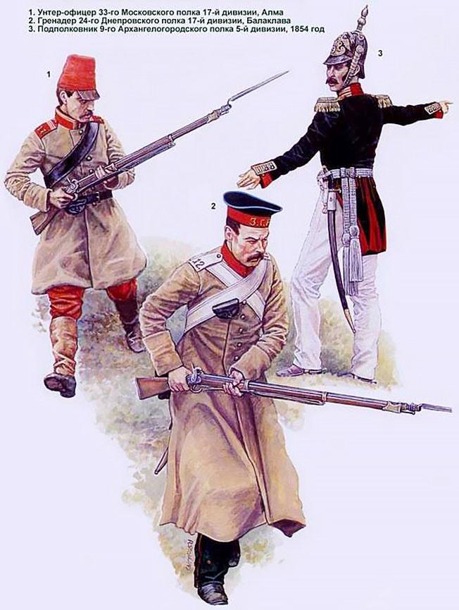 Форма русской армии периода Крымской войны.