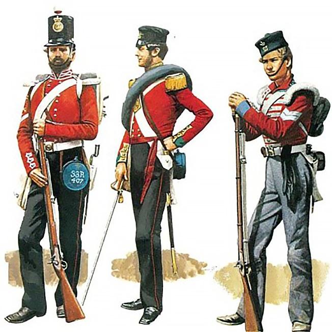 Форма британской армии времен Крымской войны.
