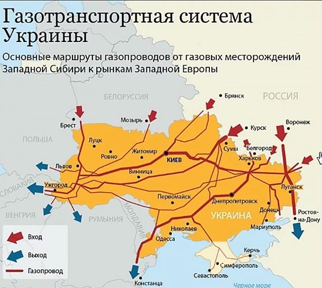 Схема транзита газа через Украину.