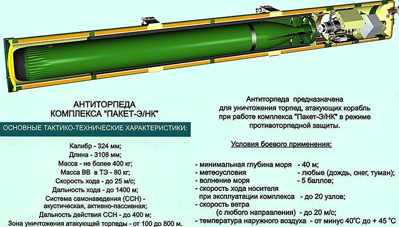 Малогабаритный противолодочный торпедный комплекс «Пакет-Э/НК».