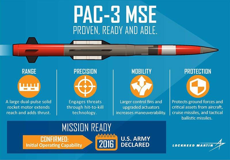 PAC-3 MSE от «Локхид Мартин» - тоже не промах.