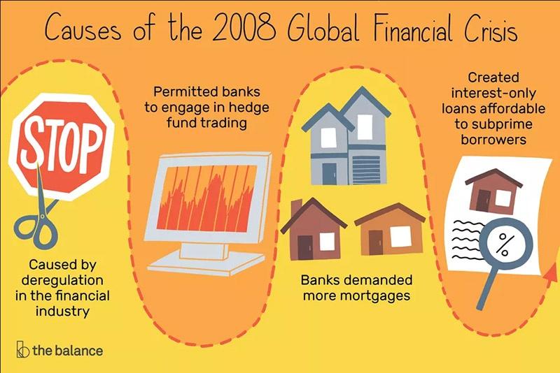 Причины кризиса 2008 года.