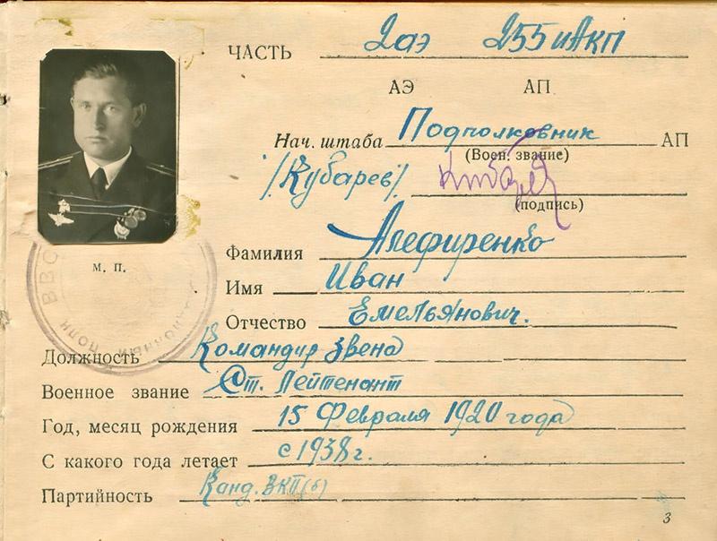 Учетная карточка Ивана Алефиренко.
