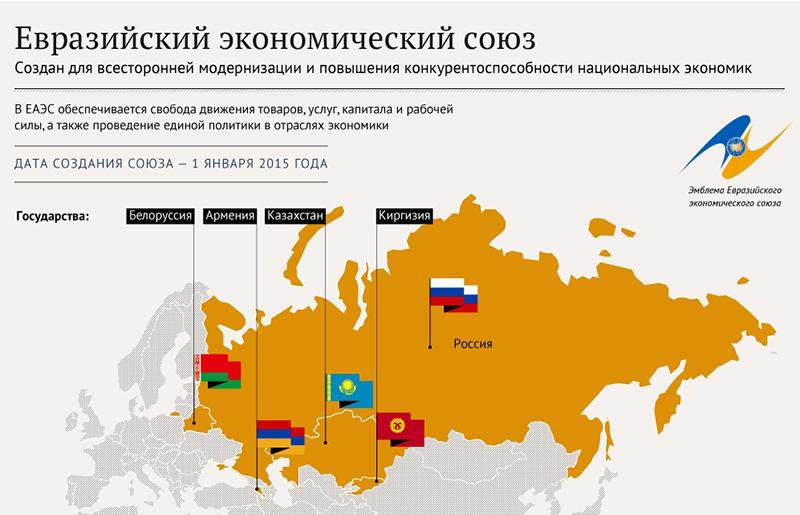 Входя одновременно в ШОС, ОДКБ и ЕАЭС, Киргизия может воспользоваться всеми возможностями евразийских структур и проекта «Один пояс - один путь».