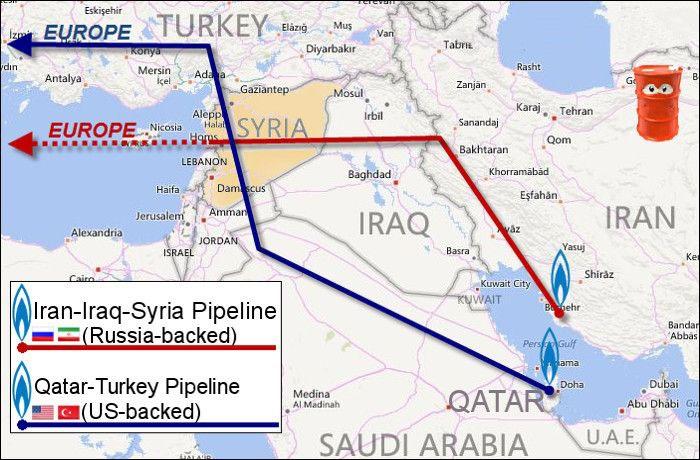 Башар Асад предпочёл транзит газа из Ирана в Ливан, за что поплатился войной и разрушением государства.