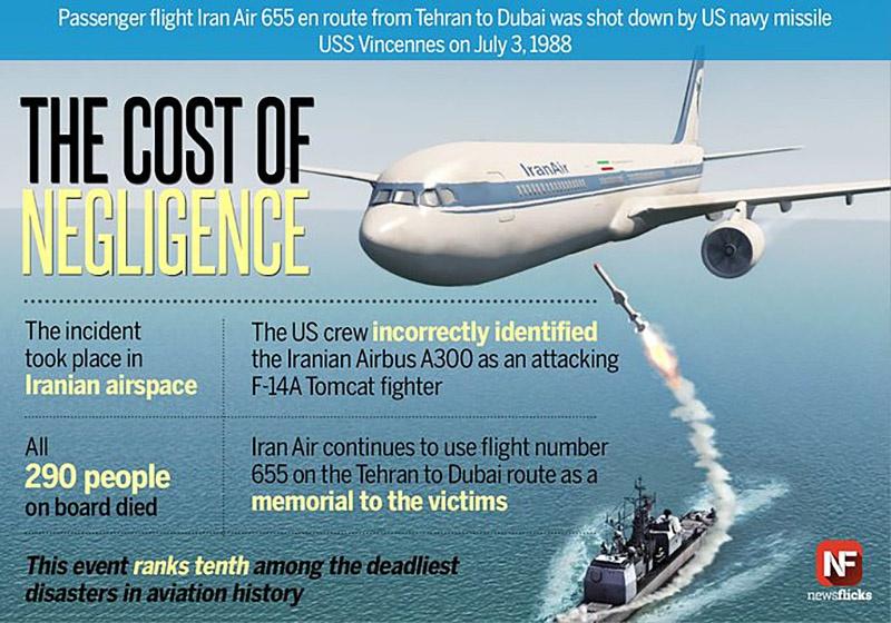 США сбили иранский гражданский лайнер над Персидским заливом в 1988 году.