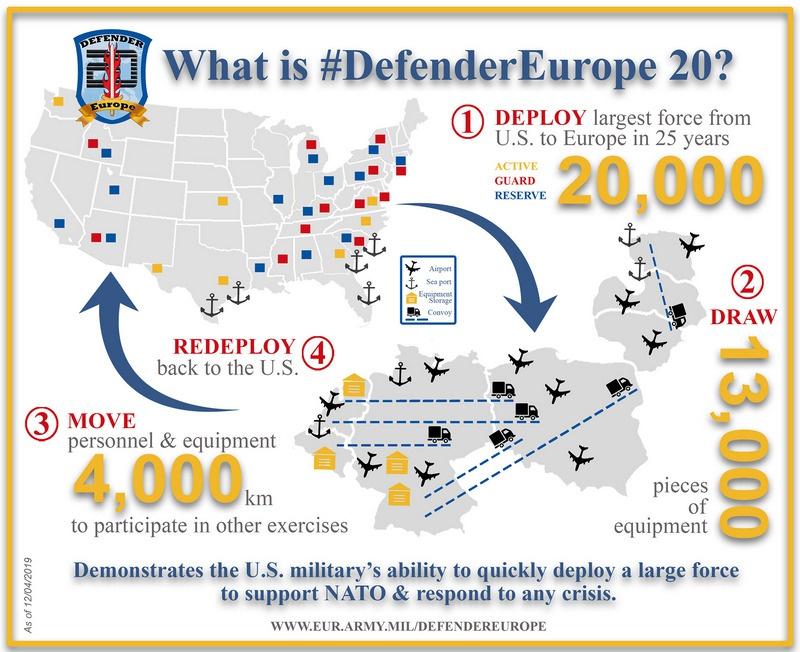 Североатлантический альянс собрался провести самые масштабные за последние четверть века учения под пафосным названием Defender Europe 2020.
