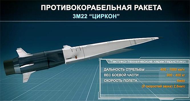 Ракета «Циркон»: дальность полёта 1.000 километров и скорость 8-9 Махов.