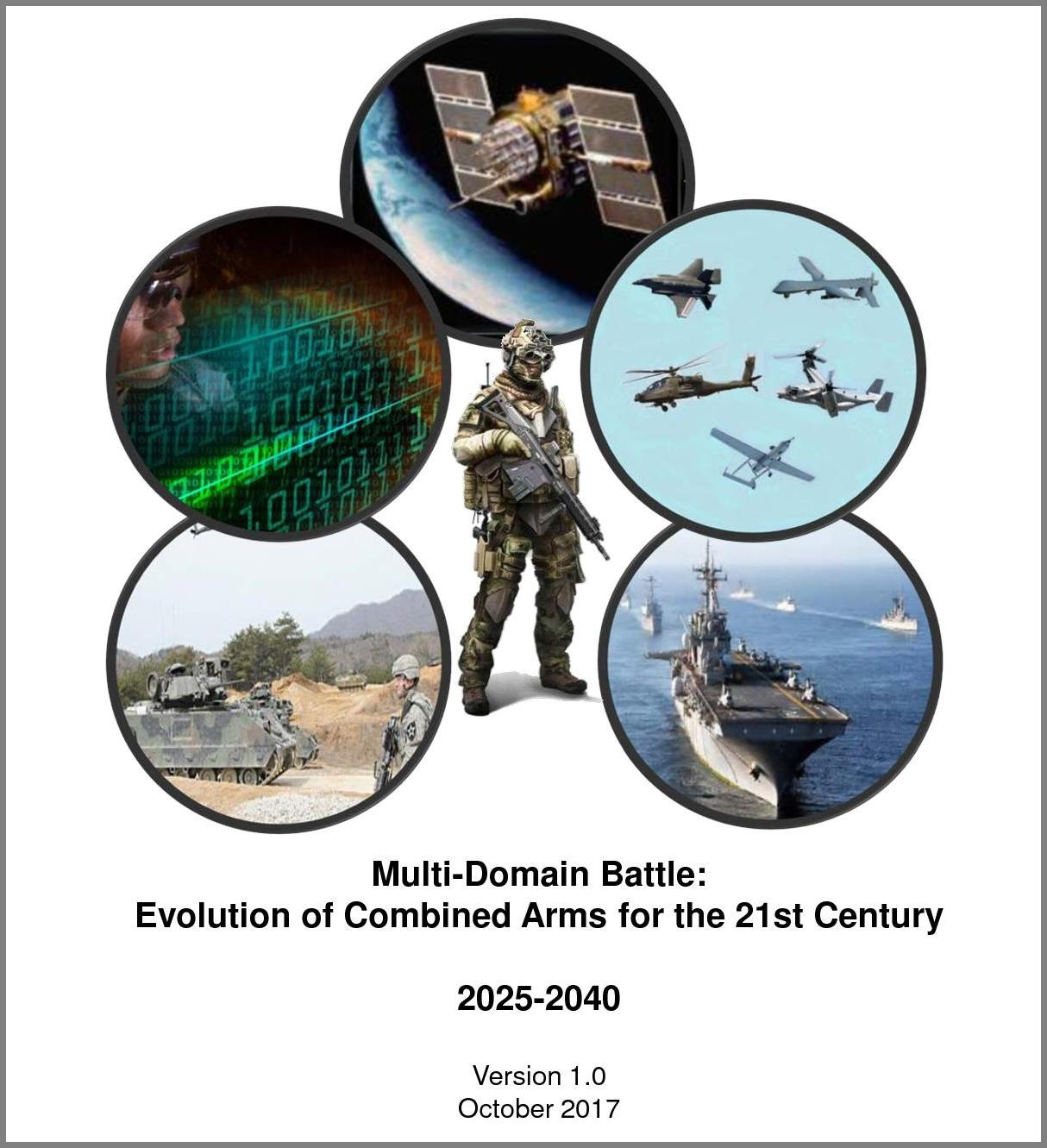 Доклад «Multi-Domain Battle: Evolution of Combined Arms for the 21st Century 2025-2040».