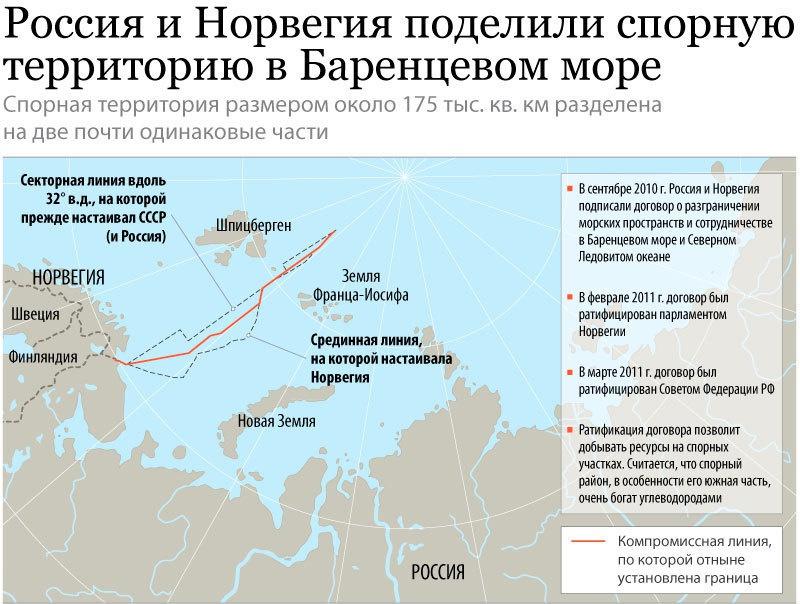 Договор о морской границе между Россией и Норвегией от 2010 года.