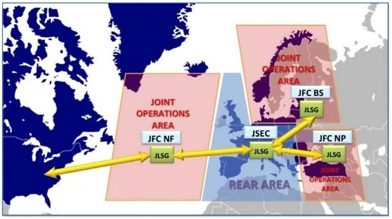 Схема развёртывания материально-технического обеспечения НАТО для войны с Россией.