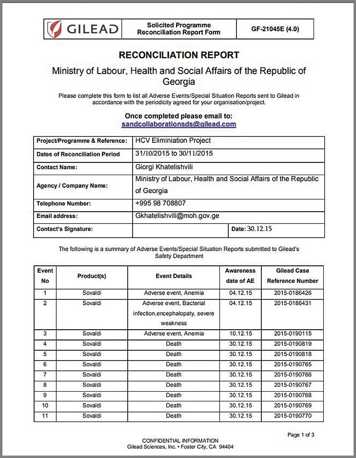 Отчет о гибели людей в декабре 2015 года.