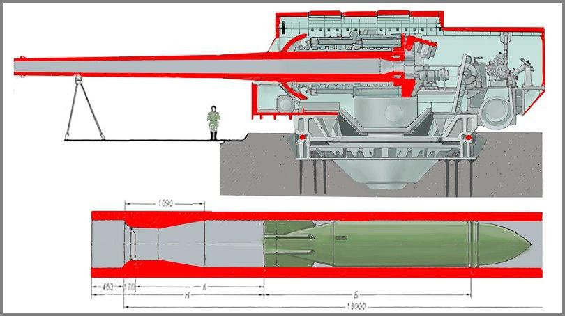 Технический проект ствола Бр-105 на полигонной установке МП-10.