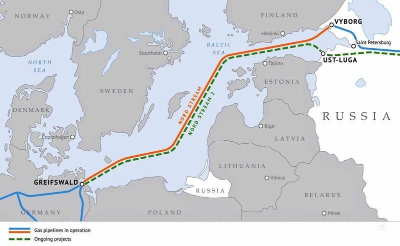Россия использовала полученный запас времени для строительства обходных (морских) газопроводов.