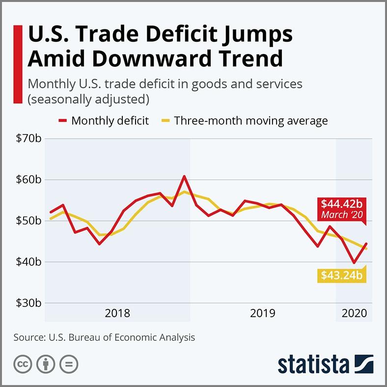 Хронический и критичный по размерам бюджетный дефицит и растущий как снежный ком внутренний и внешний долг.