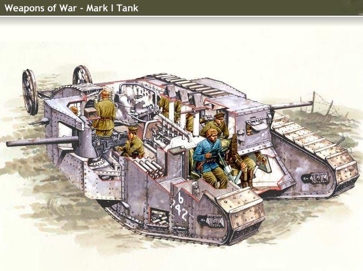 Танк Mark I в разрезе.