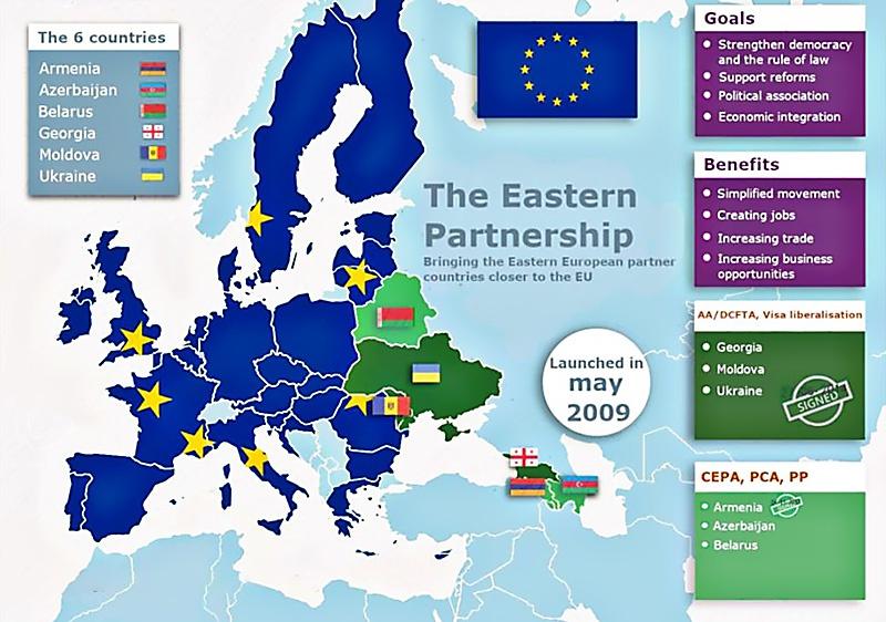 Польша выступила с планом Восточного партнёрства, который предполагал фактическое установление протектората ЕС над Украиной, Молдавией, Белоруссией, Арменией, Грузией и Азербайджаном.