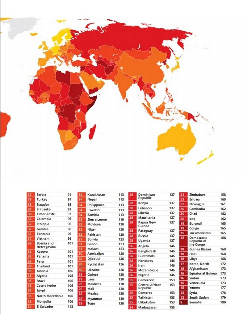 В опубликованном индексе восприятия коррупции Transparency International's Corruption Perceptions Index - CPI за 2019 год Россия поставлена на 137-е место.