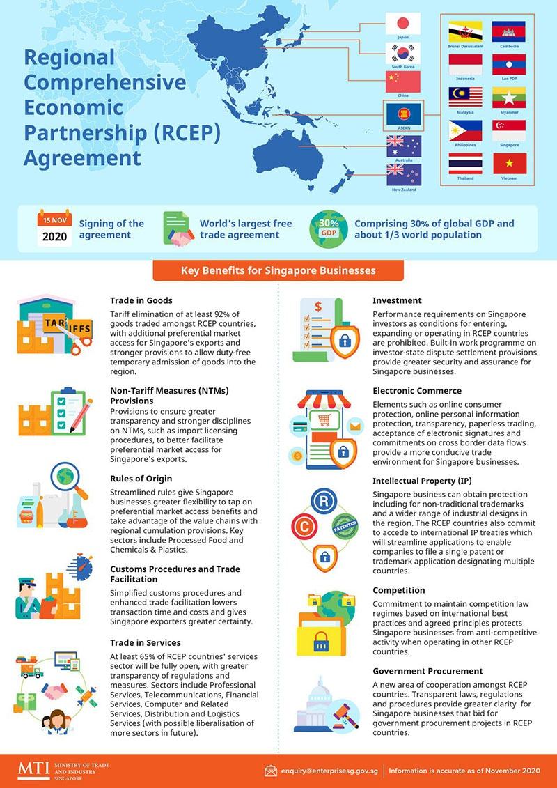 Пример ключевых бизнес-преимуществ нового объединения для Сингапура.