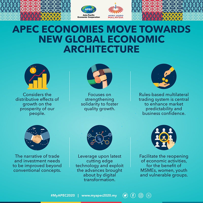 Долгосрочные планы развития Азиатско-Тихоокеанского сообщества.