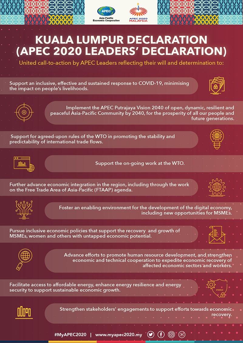 Итоговая декларация Саммита АТЭС.