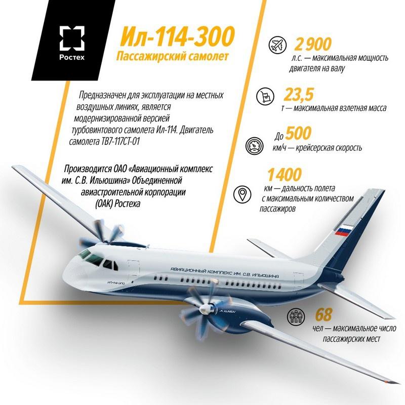 Самолёт Ил-114-300 с двигателем ТВ7-117СТ-01.
