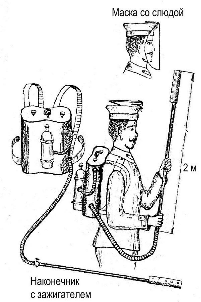 Ранцевый огнемёт Фидлера, продемонстрированный русским военным инженерам на его опытной станции под Берлином 15 июля 1910 г.