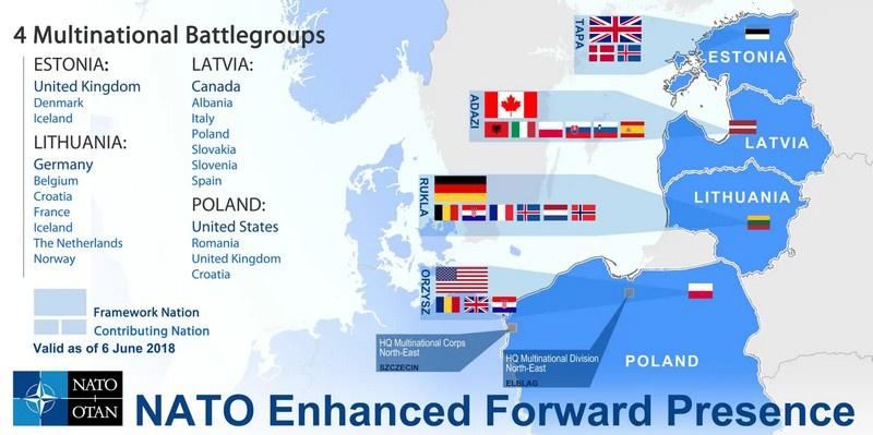 Некоторые восточноевропейские страны не только вступили в НАТО и ЕС, но и разместили на своих территориях военные контингенты.